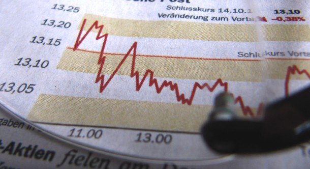 Aktienchart Börse